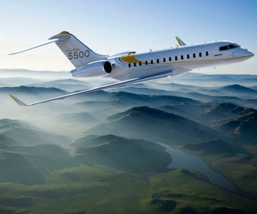 Private Jets Going Strong Despite the Global Pandemic
