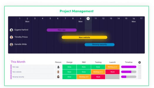 10 Smartest Productivity Software to Improve Your Work Performance