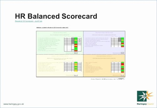 30 Luxury Balanced Scorecard Excel Template Pics