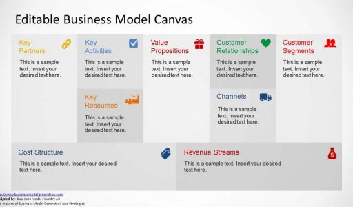 30 Luxury Business Model Canvas Template Ppt Images