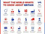 The questions about the UK that the world asks Google