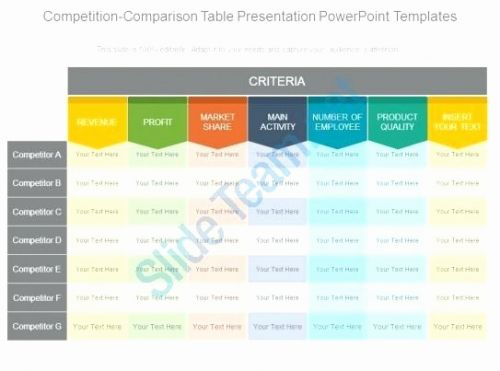 30 Awesome Competitor Analysis Template Powerpoint Pictures