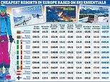 Ski holidays: The cheapest resorts in Europe revealed