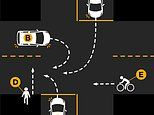 Tricky road rules quiz asking drivers to determine who has the right of way leaves motorists stumped