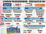Lumo has launched to take on rail rivals and budget airlines in the UK. Here's how they compare