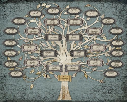 30 Unique Family Tree Template with Photos Pictures