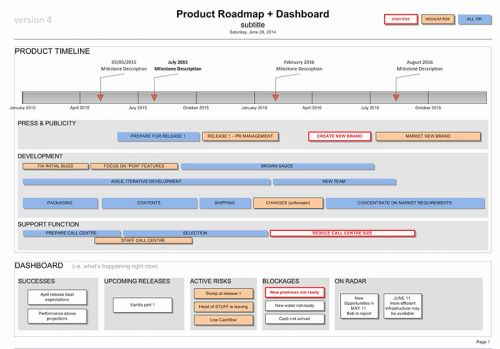 30 Lovely Product Roadmap Template Excel Pictures